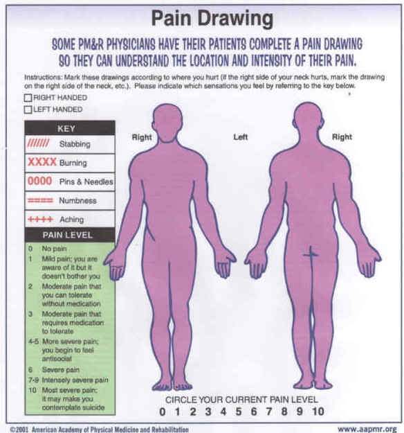 Hesch Institute Pain Drawing